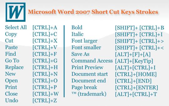 word shortcut keys
